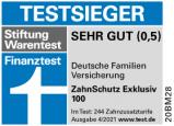 DFV Zahn Schutz Exklusiv 100 Stifung Warentest 04 2021