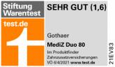 Gothaer Medi Z Duo 80 Stifung Warentest 04 2021 1