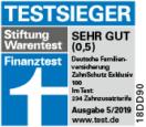 Deutsche Familienversicherung Zahn Schutz Exklusiv 100 05 2019 18 DD90