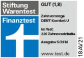 Finanztest Stiftung Warentest Dent Komfort U 0518 Breit