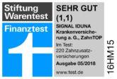 Finanztest Signal Iduna Kv Zahntop 5 2018
