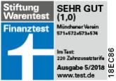 Muenchener Verein 571572573574 05 2018 18 EC86