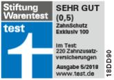 Stiftung Warentest Siegel Zahnschutz Exklusiv